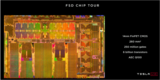 用于下一代汽车专用集成电路(ASIC)的嵌入式现场可编程逻辑门阵列(<font color='red'>eFPGA</font>)