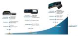 领先Tier1座舱业务研究:智能座舱发展的八个趋势