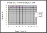 技术文章—单节<font color='red'>锂电</font>3.7V单声道音频功放IC解决方案