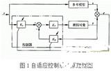 利用<font color='red'>PIC</font>单片机控制步进电机控制系统的方法概述