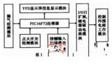 基于<font color='red'>PIC</font>单片机的厨房电器设备的智能控制设计方案解析