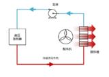 电动汽车空调中的一项关键技术-<font color='red'>IGBT</font>