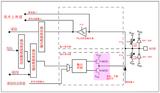 【<font color='red'>STM32F0</font>系列学习】之—通用输入输出端口(GPIO)