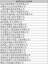 2019年度中国IC独角兽评选结果,安路科技、<font color='red'>地平线</font>等上榜