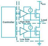 技术文章—优化<font color='red'>宽禁带</font>材料器件的半桥和门驱动器设计