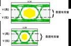 高速數字電路設計中信號完整性