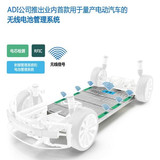 <font color='red'>ADI</font>公司推出首款用于电动汽车的无线电池管理系统