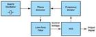 技術文章—驅動高壓鎖相環頻率合成器電路的VCO
