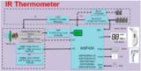 如何快速设计红外体温检测仪?<font color='red'>TI</font>来支招!