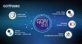 <font color='red'>高云</font>半导体GoAI™机器学习平台,提高机器学习性能
