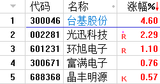 集微指数下跌1.76%,<font color='red'>英特尔</font>、AMD已获得对华为供货许可!