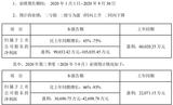 <font color='red'>PCB</font>业务订单大幅增长 大族激光前三季度净利或超9.9亿元