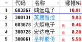 <font color='red'>苹果</font>或使用台积电5纳米技术制造<font color='red'>A15</font><font color='red'>芯片</font>