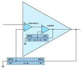 运算放大器串联可同时实现高精度、高输出功率