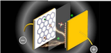 KAUST开发多孔有机材料 可显著提升<font color='red'>超级电容器</font>储能