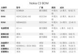 """""""展锐芯""""Nokia <font color='red'>C</font>3中国器件成本占比超九成"""