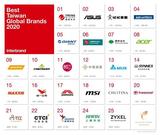 <font color='red'>研华</font>$6.26亿品牌价值,位居台湾国际品牌TOP4