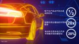 汽车产业新四化趋势下,<font color='red'>半导体</font>厂商如何带领车企赢得竞赛
