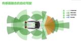 安森美的汽车<font color='red'>半导体</font>方案使汽车更智能、安全、环保和节能