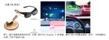 <font color='red'>TDK</font>超小型全彩激光模块为用户带来色彩缤纷的视觉效果