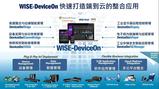 研华WISE-DeviceOn,可实现即插即用物联网部署