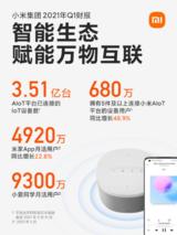 手机X <font color='red'>AIoT</font>战略成效显著,小米IoT平台接入3.51亿台智能硬件