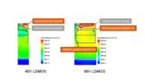 东芝和日本半导体提出新方法 可优化<font color='red'>LDMOS</font>中的HBM容差并抑制导通电阻