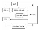 基于MSP430和<font color='red'>压电传感器</font>的人体心率检测系统设计