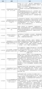 湖南省第四届<font color='red'>集成电路</font>产业发展高峰论坛即将召开