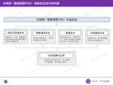 【解读】车联网网络安全标准进展