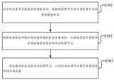 腾讯<font color='red'>区块链</font>赋能于数字新生态