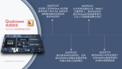 高通完成全球首個支持 200MHz 載波帶寬的 5G 毫米波數據連接