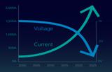 48V系统收硕果,<font color='red'>Vicor</font>引领数据中心供电新趋势