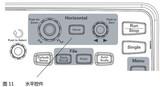 <font color='red'>示波器</font>水平控件和垂直控件