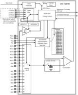 <font color='red'>MC9S12XEP100</font>的ATD模块(ADC<font color='red'>12</font>B16CV1)