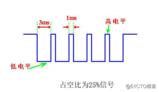 10. 从0学ARM-基于<font color='red'>Exynos4412</font>的pwm详解