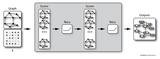 一种基于FPGA的图神经网络<font color='red'>加速器</font>解决方案