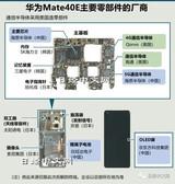 拆解<font color='red'>华为</font>Mate40E:国产零部件增至60%