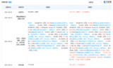 华源智信或完成亿元级A+轮融资,聚焦在面板<font color='red'>显示</font>领域