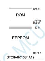 <font color='red'>51</font> <font color='red'>单片机</font> EEPROM小结(FLASH)
