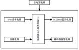基于51<font color='red'>单片机</font>射频RFID卡考勤人数计数系统设计