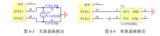 【自学<font color='red'>51单片机</font>】8 -- 按键的学习,单片机最小系统