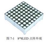 【自学<font color='red'>51单片机</font>】7--LED点阵学习