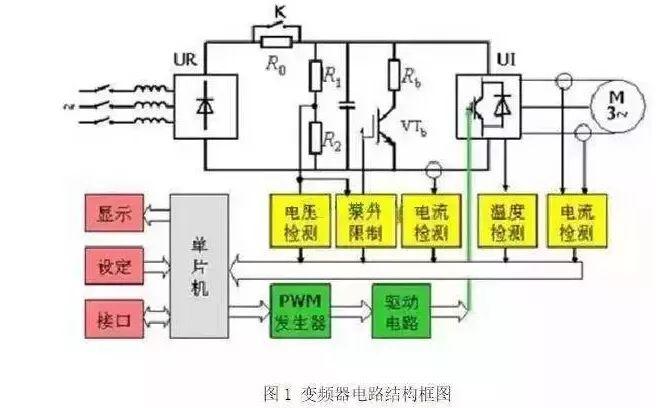 简述变频器的工作原理_变频器的工作原理
