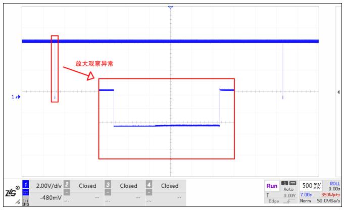 用示波器快速捕获异常的三种方法