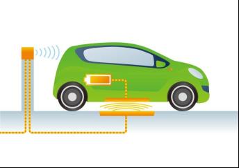 技术文章——无线充电测试难点及解决方案