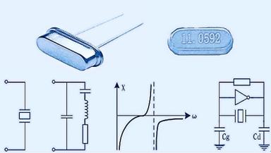 技术文章——无源晶振的频率测量方法