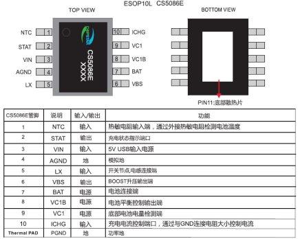 技术文章—CS5086 5V USB输入两节锂电池平衡充电管理方案