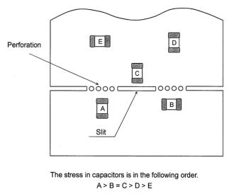 开关电源PCB设计经验分享