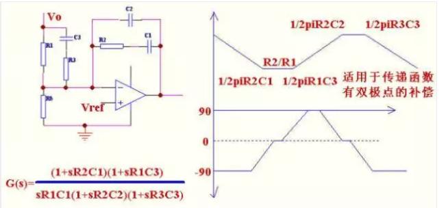 如:所有电流型控制和非连续方式电压型控制.